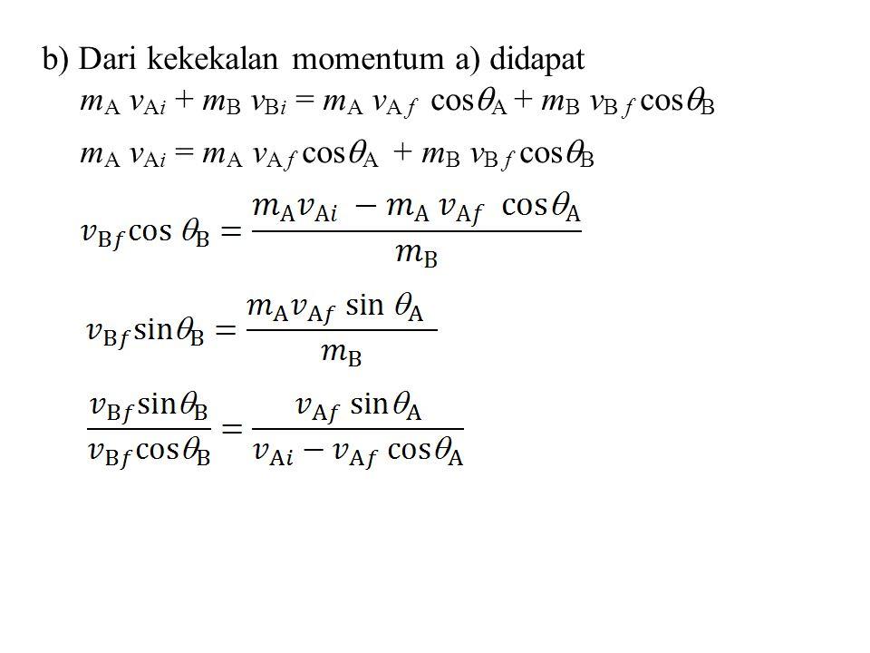 b) Dari kekekalan momentum a) didapat m A v Ai + m B v Bi = m A v A f cos  A + m B v B f cos  B m A v Ai = m A v A f cos  A + m B v B f cos  B