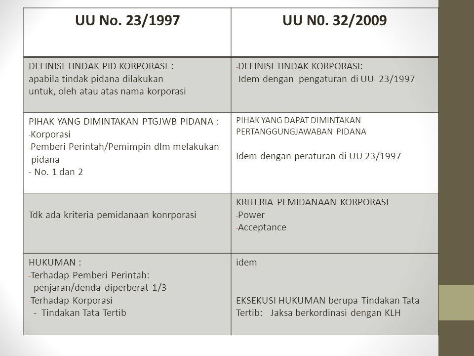 UU No. 23/1997UU N0. 32/2009 DEFINISI TINDAK PID KORPORASI : apabila tindak pidana dilakukan untuk, oleh atau atas nama korporasi - DEFINISI TINDAK KO