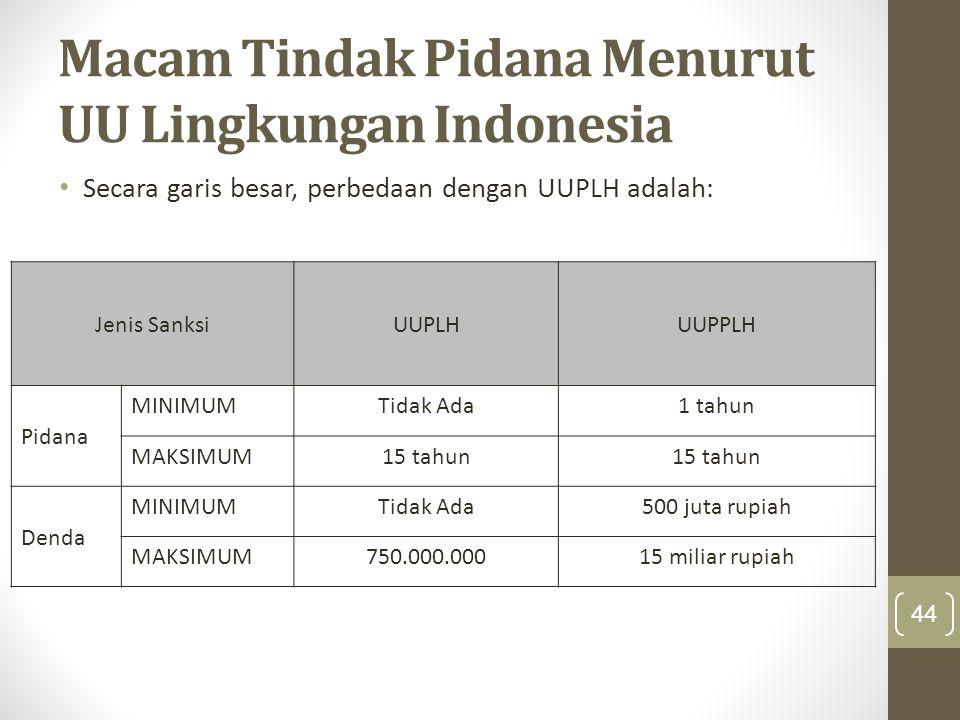 Macam Tindak Pidana Menurut UU Lingkungan Indonesia Secara garis besar, perbedaan dengan UUPLH adalah: 44 Jenis SanksiUUPLHUUPPLH Pidana MINIMUMTidak