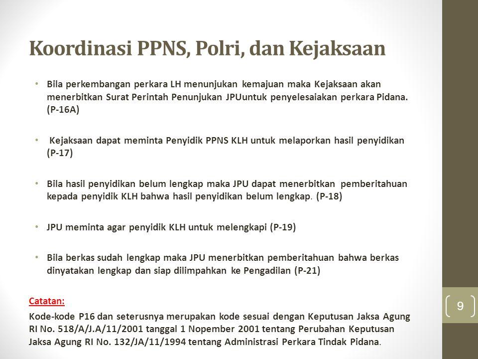 Koordinasi PPNS, Polri, dan Kejaksaan Bila perkembangan perkara LH menunjukan kemajuan maka Kejaksaan akan menerbitkan Surat Perintah Penunjukan JPUun