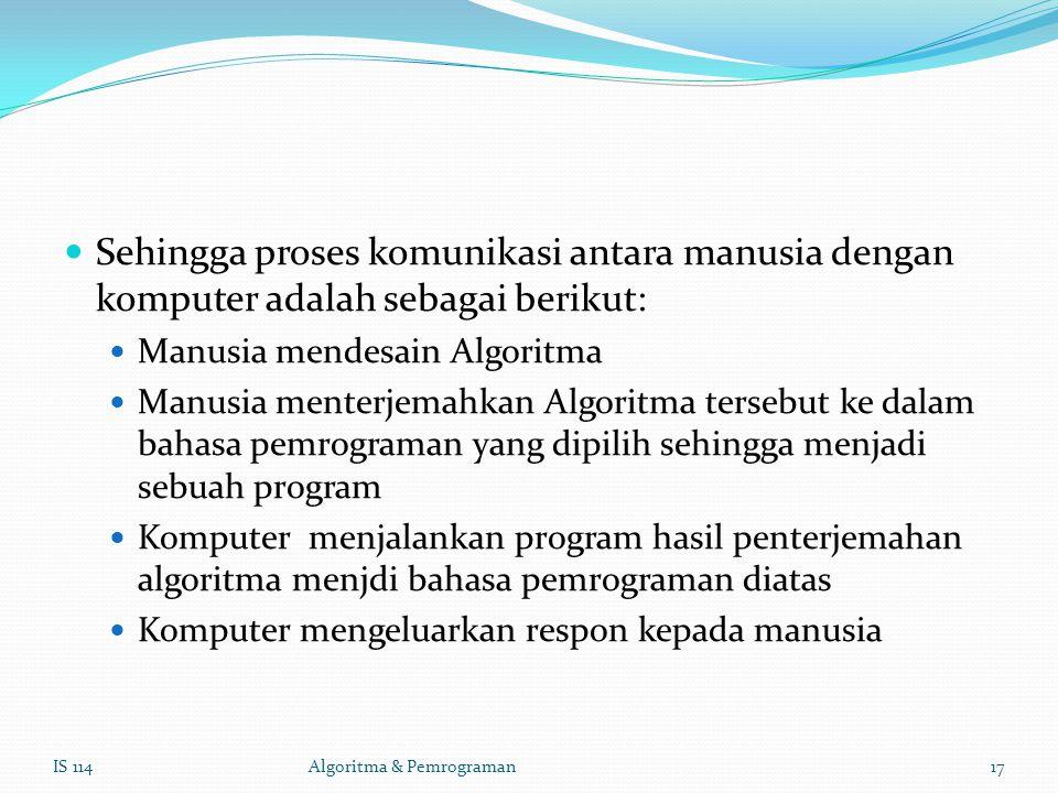 Sehingga proses komunikasi antara manusia dengan komputer adalah sebagai berikut: Manusia mendesain Algoritma Manusia menterjemahkan Algoritma tersebut ke dalam bahasa pemrograman yang dipilih sehingga menjadi sebuah program Komputer menjalankan program hasil penterjemahan algoritma menjdi bahasa pemrograman diatas Komputer mengeluarkan respon kepada manusia IS 114Algoritma & Pemrograman17