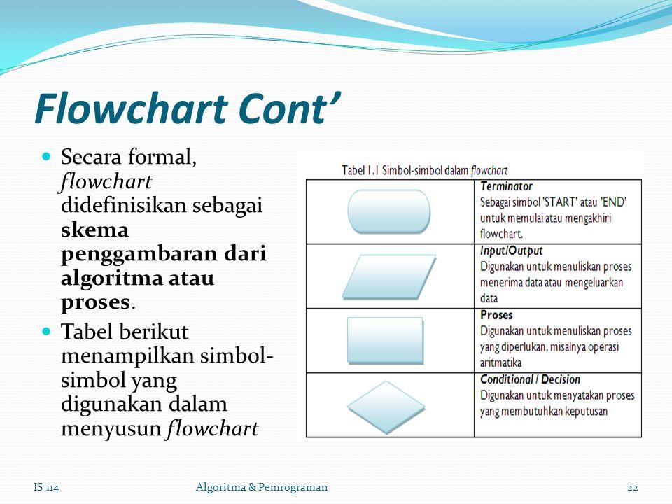 Flowchart Cont' Secara formal, flowchart didefinisikan sebagai skema penggambaran dari algoritma atau proses.