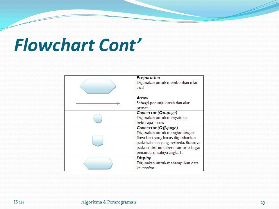 Flowchart Cont' IS 114Algoritma & Pemrograman23