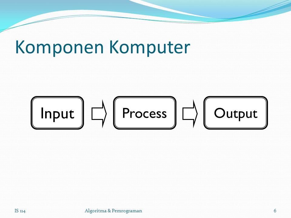 Komponen Komputer IS 114Algoritma & Pemrograman6 Input ProcessOutput