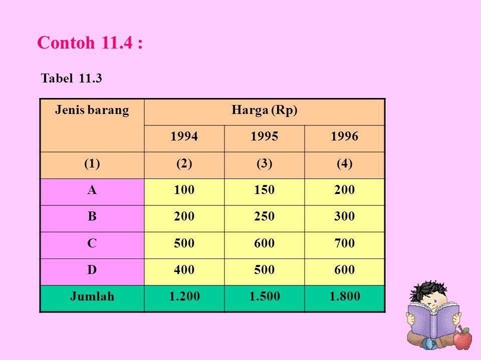 Jenis barangHarga (Rp) 199419951996 (1)(2)(3)(4) A100150200 B 250300 C500600700 D400500600 Jumlah1.2001.5001.800 Tabel 11.3 Contoh 11.4 :