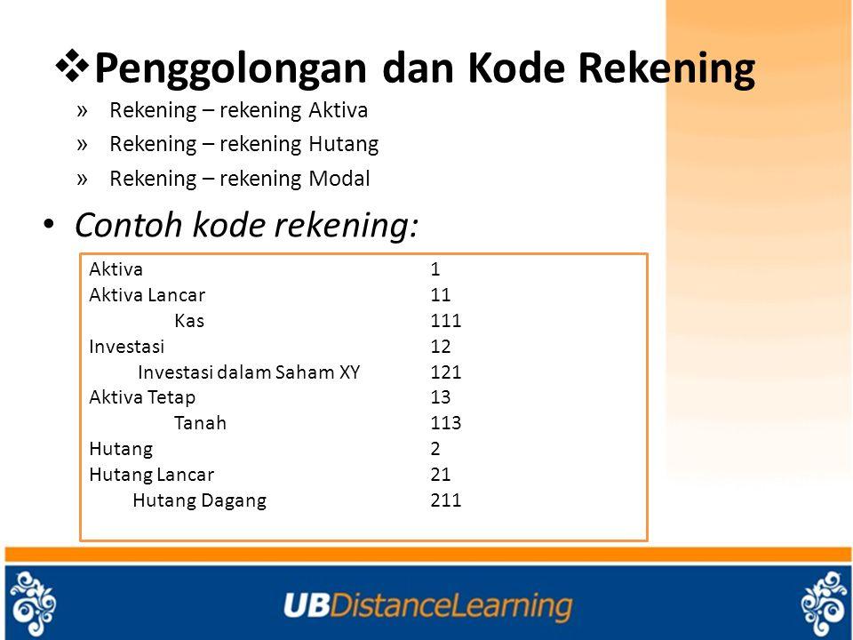  Penggolongan dan Kode Rekening » Rekening – rekening Aktiva » Rekening – rekening Hutang » Rekening – rekening Modal Contoh kode rekening: Aktiva1 A
