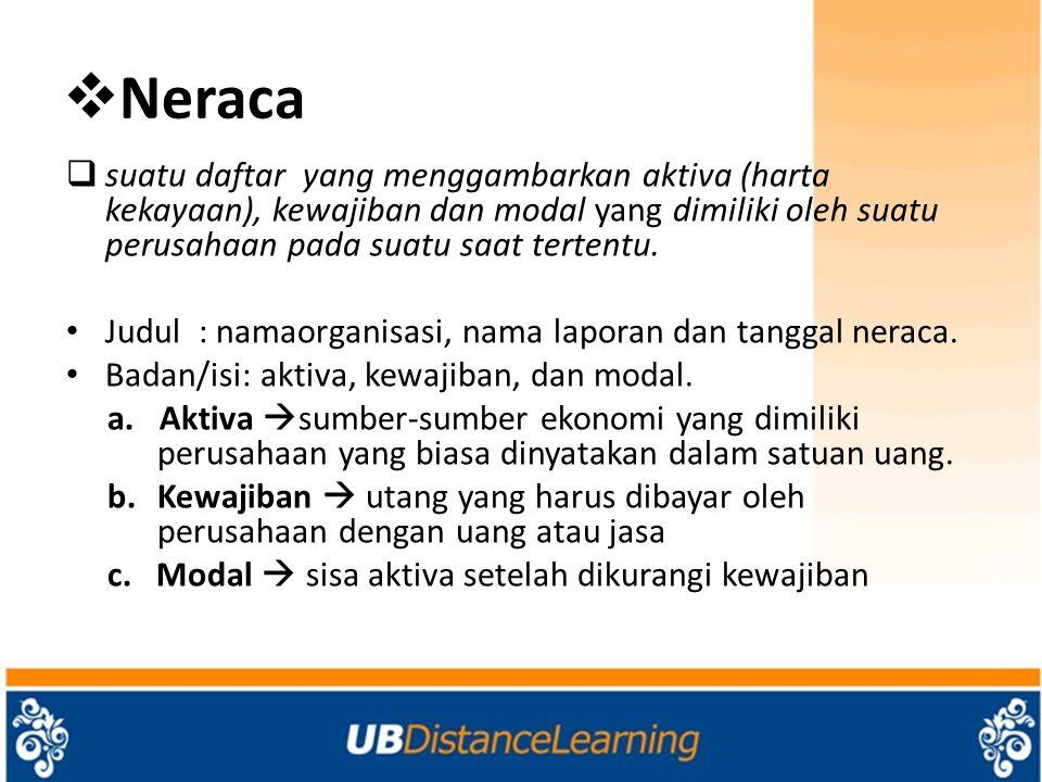  Neraca  suatu daftar yang menggambarkan aktiva (harta kekayaan), kewajiban dan modal yang dimiliki oleh suatu perusahaan pada suatu saat tertentu.
