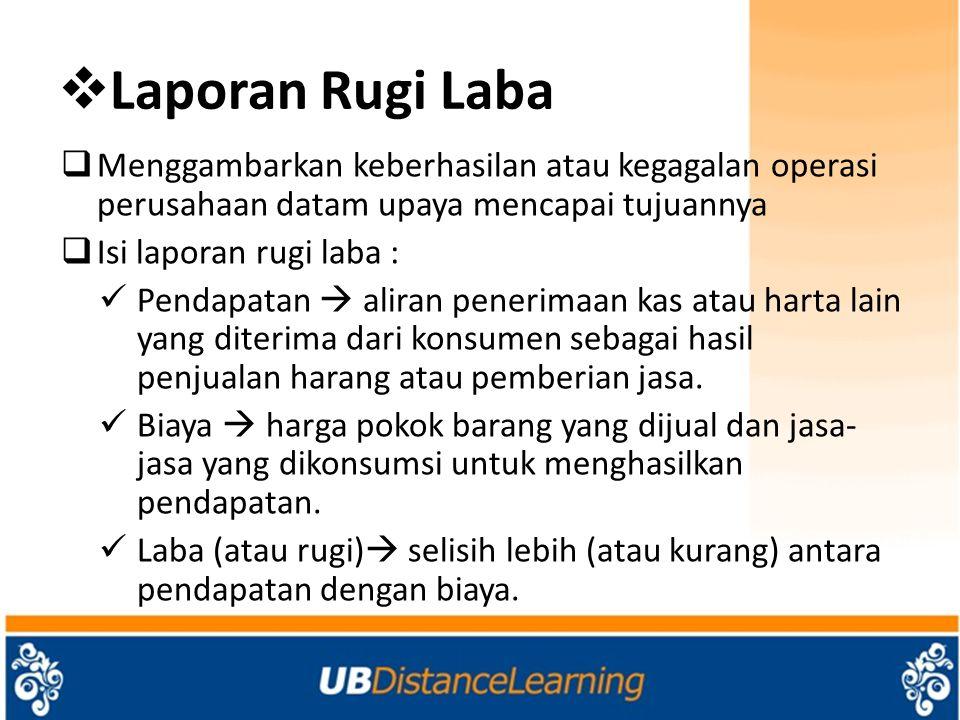  Laporan Rugi Laba  Menggambarkan keberhasilan atau kegagalan operasi perusahaan datam upaya mencapai tujuannya  Isi laporan rugi laba : Pendapatan