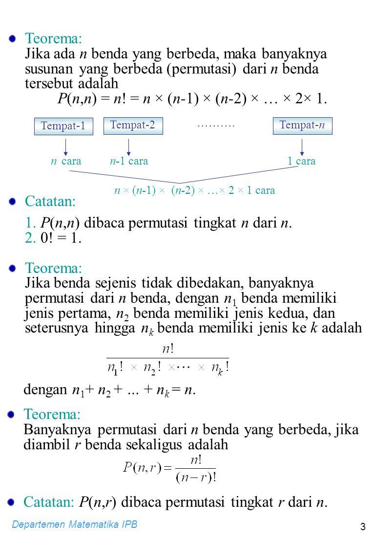 Departemen Matematika IPB 3 Catatan: 1. P(n,n) dibaca permutasi tingkat n dari n. 2. 0! = 1. Teorema: Jika benda sejenis tidak dibedakan, banyaknya pe