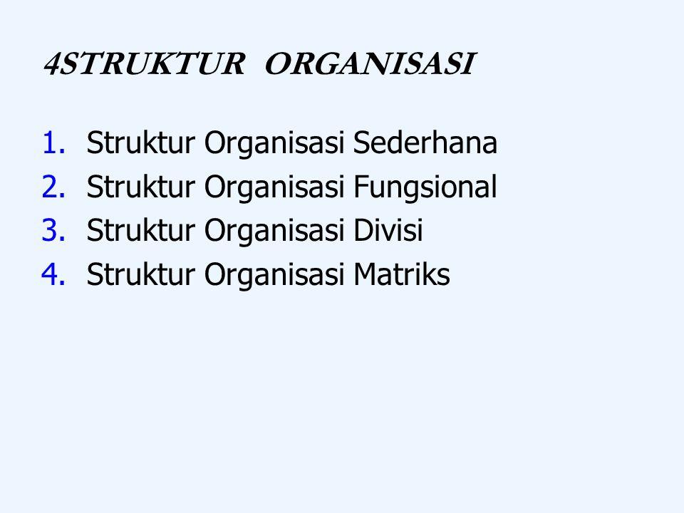 4STRUKTUR ORGANISASI 1.Struktur Organisasi Sederhana 2.Struktur Organisasi Fungsional 3.Struktur Organisasi Divisi 4.Struktur Organisasi Matriks