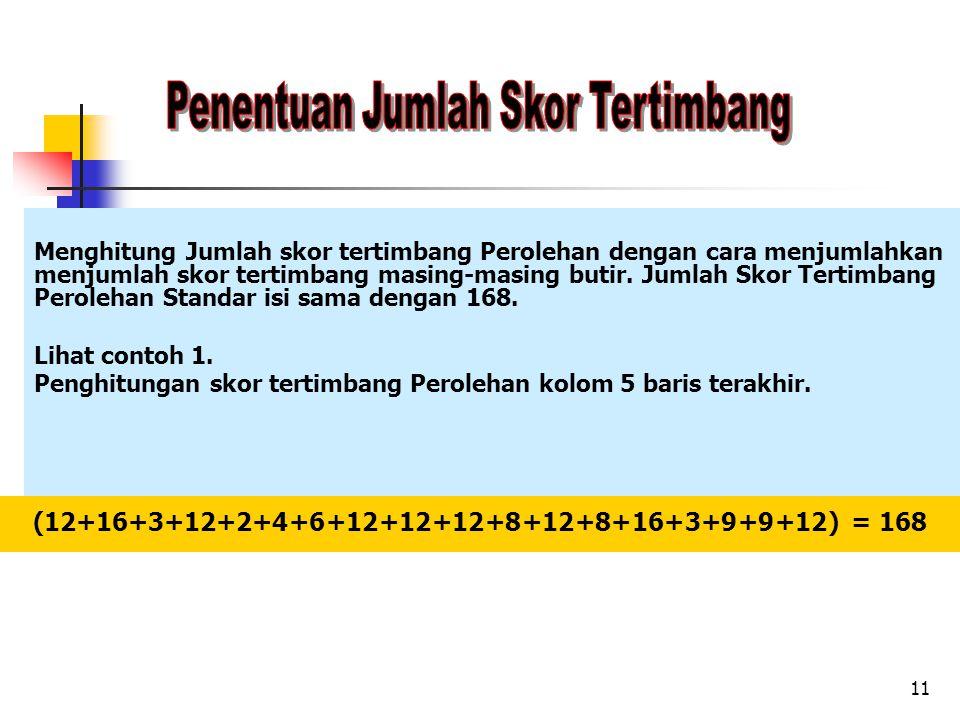 (12+16+3+12+2+4+6+12+12+12+8+12+8+16+3+9+9+12) = 168 Menghitung Jumlah skor tertimbang Perolehan dengan cara menjumlahkan menjumlah skor tertimbang ma