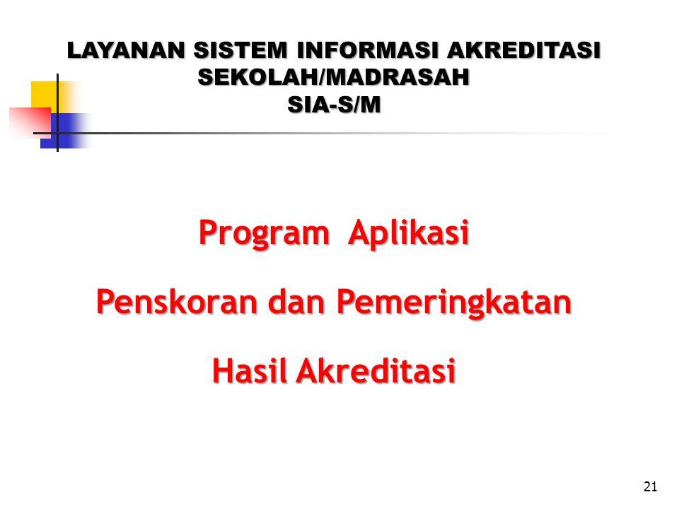 Program Aplikasi Penskoran dan Pemeringkatan Hasil Akreditasi LAYANAN SISTEM INFORMASI AKREDITASI SEKOLAH/MADRASAHSIA-S/M 21