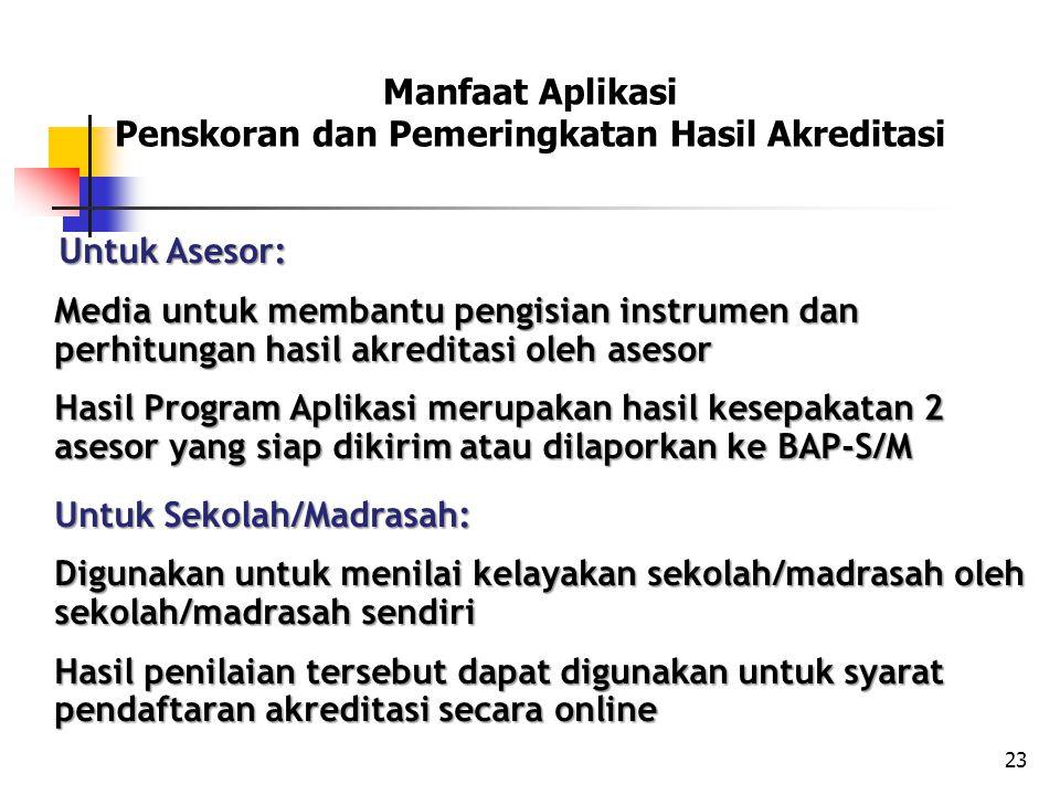 Manfaat Aplikasi Penskoran dan Pemeringkatan Hasil Akreditasi Untuk Asesor: Media untuk membantu pengisian instrumen dan perhitungan hasil akreditasi