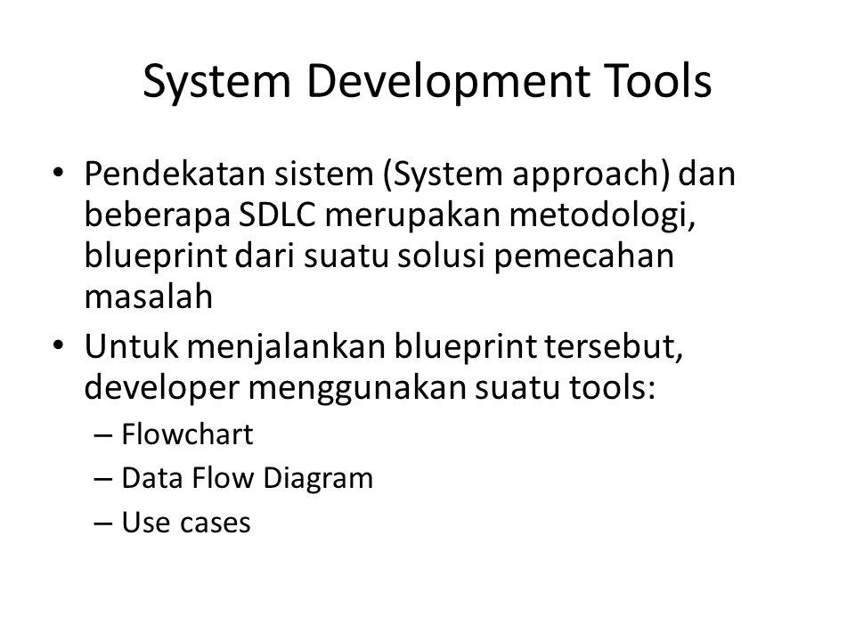 System Development Tools Pendekatan sistem (System approach) dan beberapa SDLC merupakan metodologi, blueprint dari suatu solusi pemecahan masalah Unt