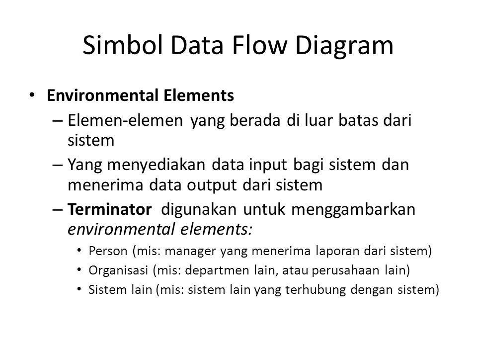 Simbol Data Flow Diagram Environmental Elements – Elemen-elemen yang berada di luar batas dari sistem – Yang menyediakan data input bagi sistem dan me