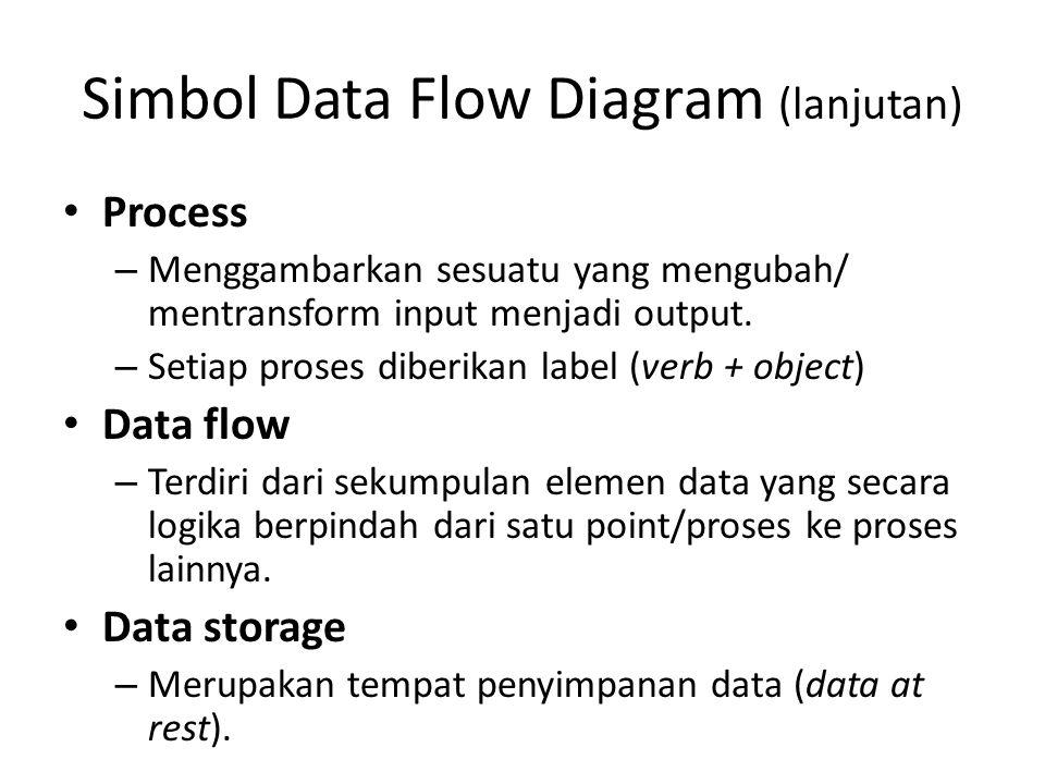 Simbol Data Flow Diagram (lanjutan) Process – Menggambarkan sesuatu yang mengubah/ mentransform input menjadi output. – Setiap proses diberikan label