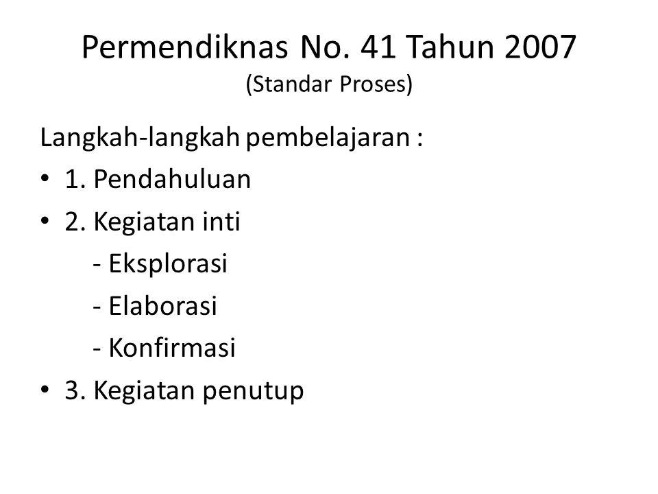 Permendiknas No. 41 Tahun 2007 (Standar Proses) Langkah-langkah pembelajaran : 1. Pendahuluan 2. Kegiatan inti - Eksplorasi - Elaborasi - Konfirmasi 3