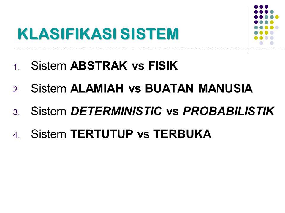 KLASIFIKASI SISTEM 1. Sistem ABSTRAK vs FISIK 2. Sistem ALAMIAH vs BUATAN MANUSIA 3. Sistem DETERMINISTIC vs PROBABILISTIK 4. Sistem TERTUTUP vs TERBU