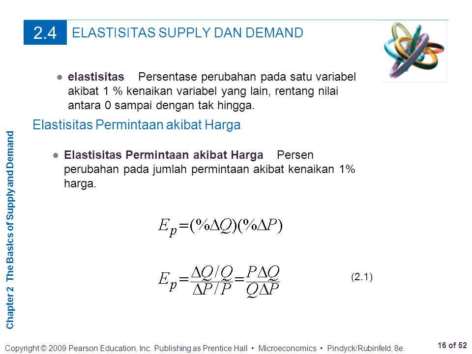 Chapter 2 The Basics of Supply and Demand 16 of 52 Copyright © 2009 Pearson Education, Inc. Publishing as Prentice Hall Microeconomics Pindyck/Rubinfe