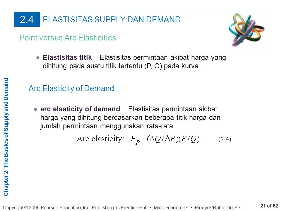 Chapter 2 The Basics of Supply and Demand 21 of 52 Copyright © 2009 Pearson Education, Inc.