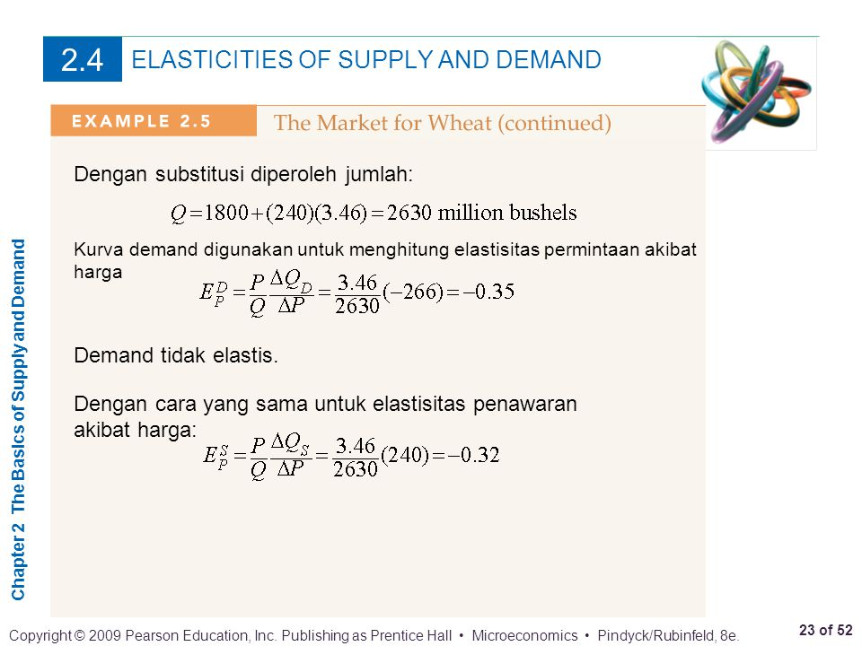 Chapter 2 The Basics of Supply and Demand 23 of 52 Copyright © 2009 Pearson Education, Inc. Publishing as Prentice Hall Microeconomics Pindyck/Rubinfe