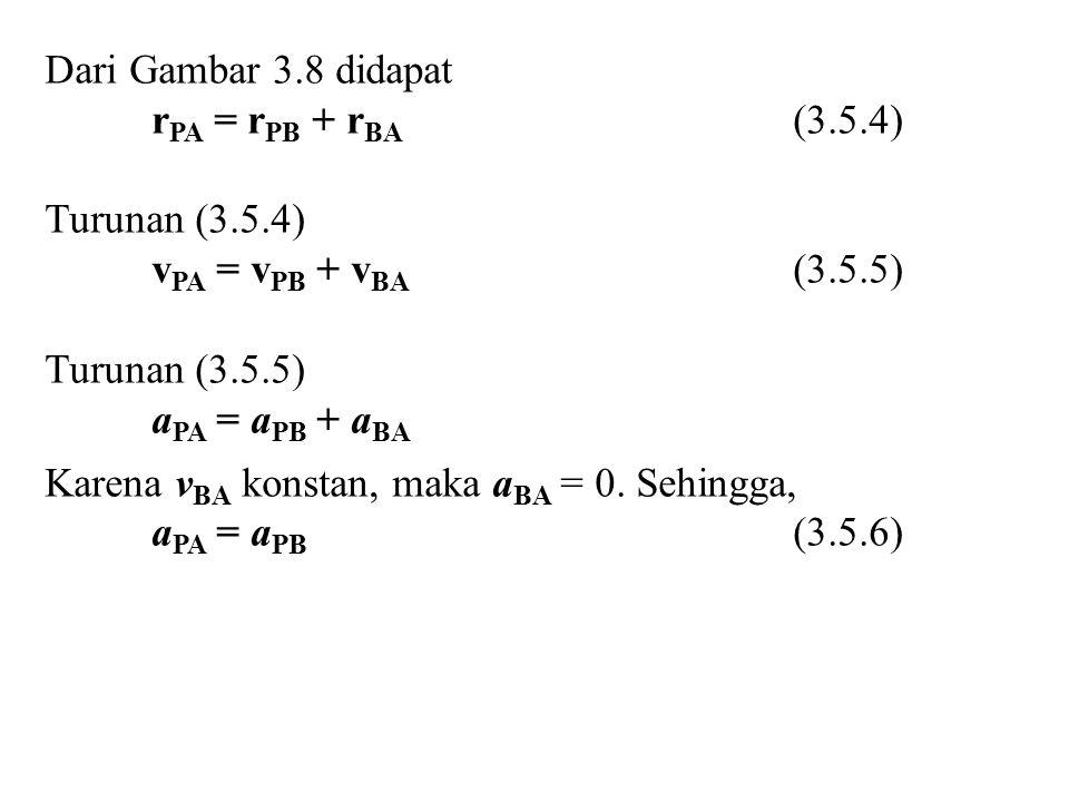 Dari Gambar 3.8 didapat r PA = r PB + r BA (3.5.4) Turunan (3.5.4) v PA = v PB + v BA (3.5.5) Turunan (3.5.5) a PA = a PB + a BA Karena v BA konstan,