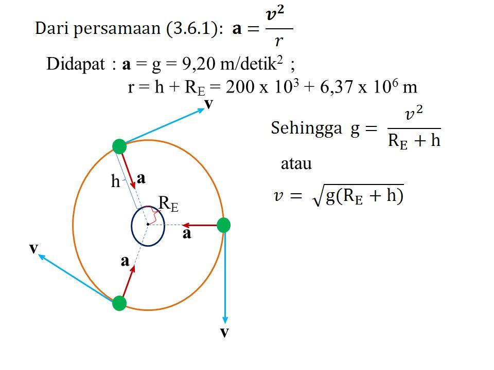  v v v a a a h RERE Didapat : a = g = 9,20 m/detik 2 ; r = h + R E = 200 x 10 3 + 6,37 x 10 6 m atau