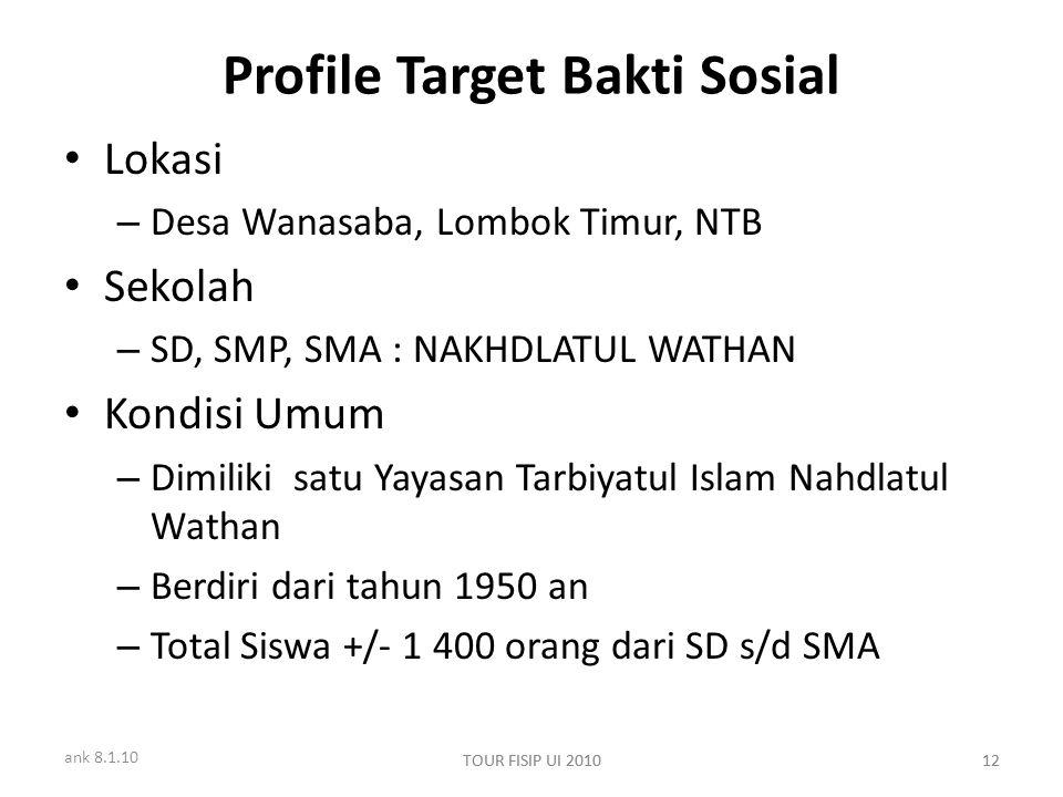 ank 8.1.10 TOUR FISIP UI 201012TOUR FISIP UI 201012 Profile Target Bakti Sosial Lokasi – Desa Wanasaba, Lombok Timur, NTB Sekolah – SD, SMP, SMA : NAK