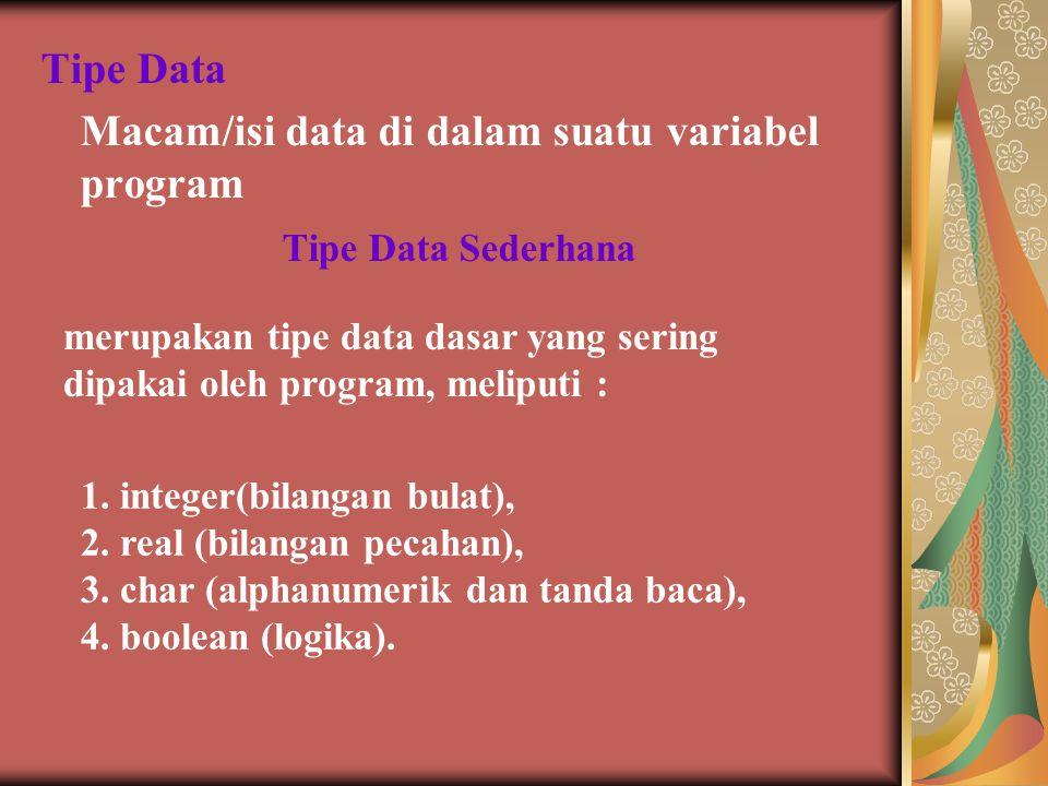 Tipe Data Macam/isi data di dalam suatu variabel program Tipe Data Sederhana merupakan tipe data dasar yang sering dipakai oleh program, meliputi : 1.integer(bilangan bulat), 2.real (bilangan pecahan), 3.char (alphanumerik dan tanda baca), 4.boolean (logika).