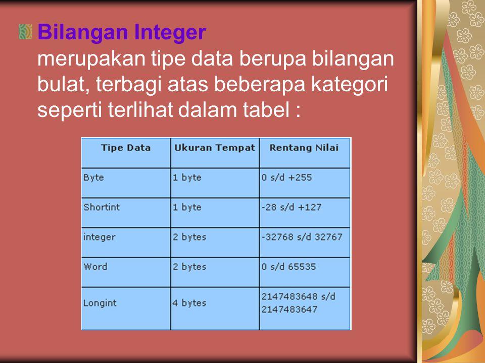 Bilangan Integer merupakan tipe data berupa bilangan bulat, terbagi atas beberapa kategori seperti terlihat dalam tabel :