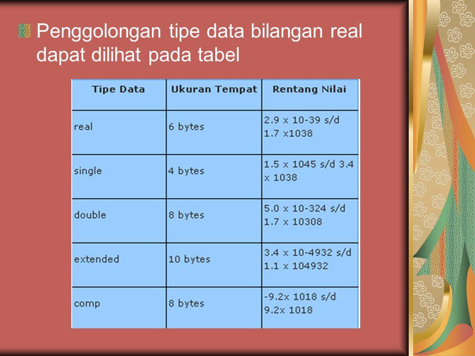 Penggolongan tipe data bilangan real dapat dilihat pada tabel
