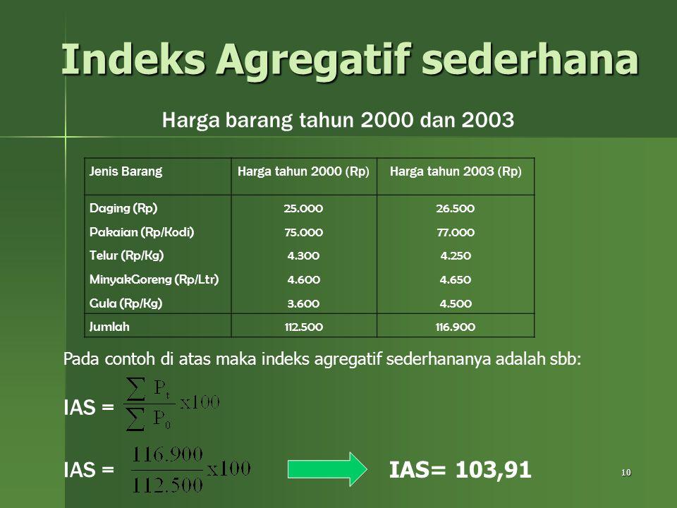 10 Indeks Agregatif sederhana Jenis BarangHarga tahun 2000 (Rp)Harga tahun 2003 (Rp) Daging (Rp) Pakaian (Rp/Kodi) Telur (Rp/Kg) MinyakGoreng (Rp/Ltr)
