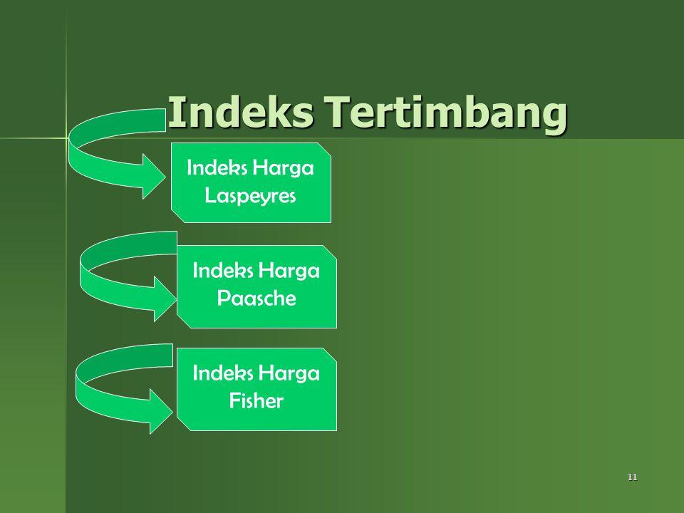 11 Indeks Tertimbang Indeks Harga Laspeyres Indeks Harga Paasche Indeks Harga Fisher