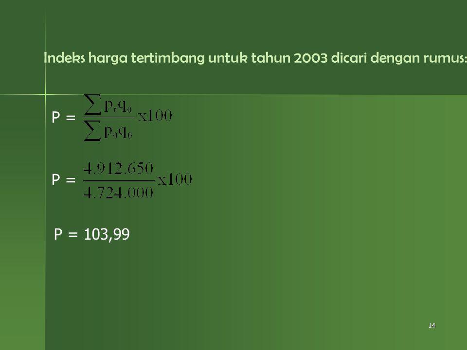 Indeks harga tertimbang untuk tahun 2003 dicari dengan rumus: 14 P = P = 103,99