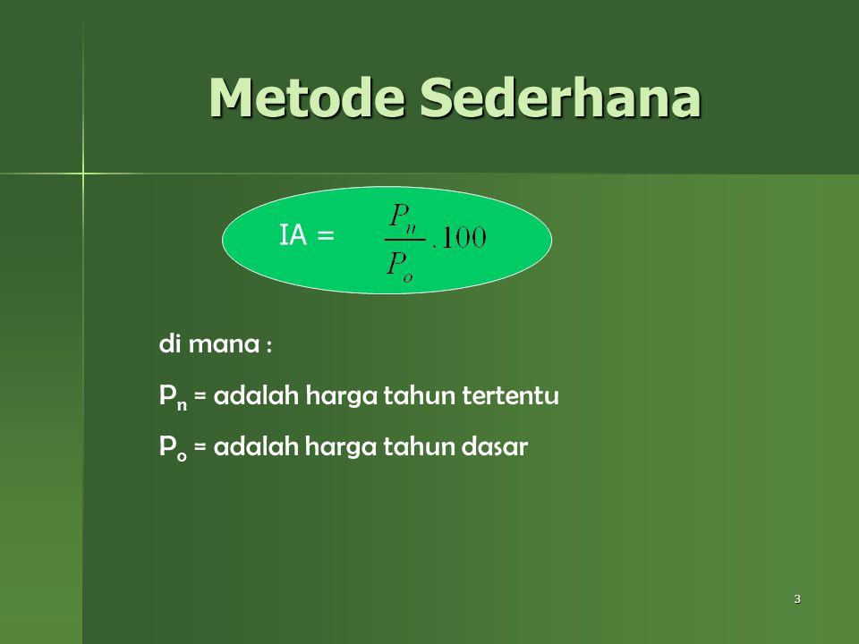 3 Metode Sederhana IA = di mana : P n = adalah harga tahun tertentu P o = adalah harga tahun dasar