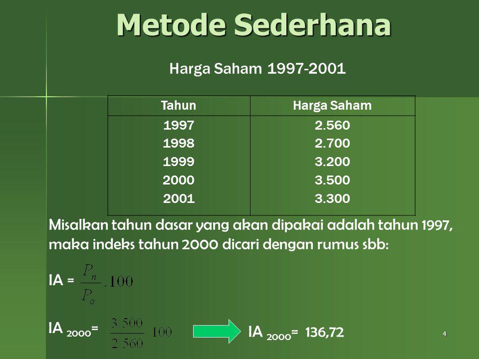 4 Metode Sederhana TahunHarga Saham 1997 1998 1999 2000 2001 2.560 2.700 3.200 3.500 3.300 Harga Saham 1997-2001 Misalkan tahun dasar yang akan dipaka
