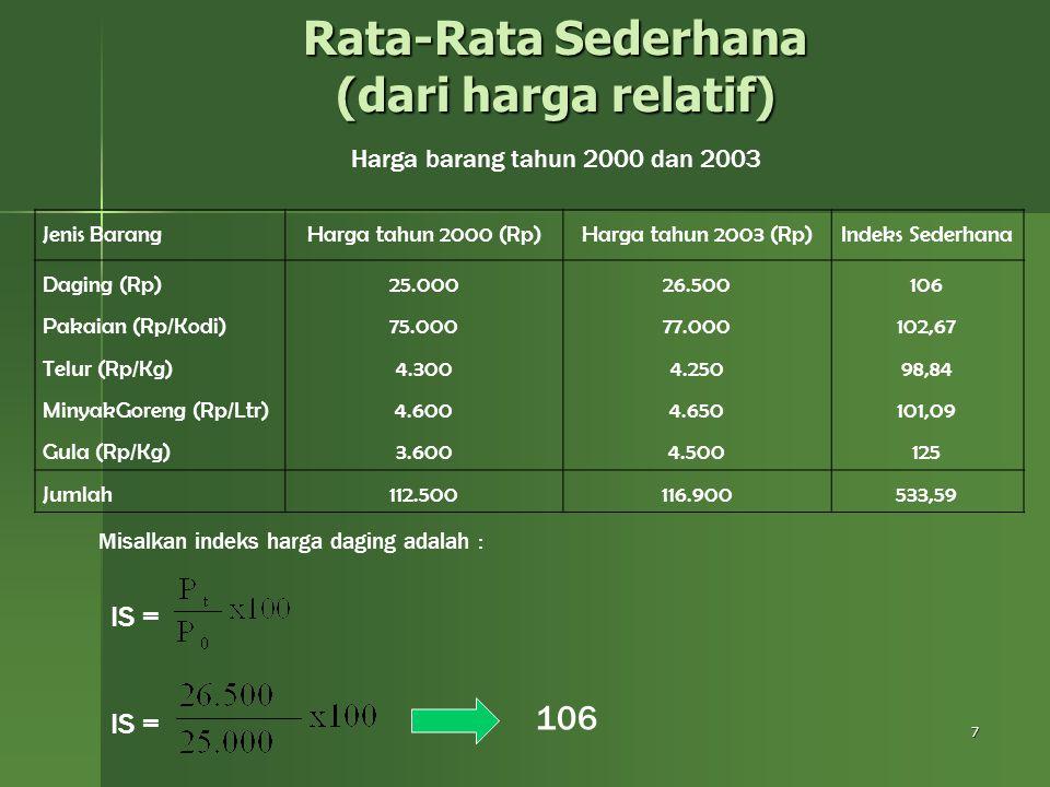 7 Rata-Rata Sederhana (dari harga relatif) Jenis BarangHarga tahun 2000 (Rp)Harga tahun 2003 (Rp)Indeks Sederhana Daging (Rp) Pakaian (Rp/Kodi) Telur