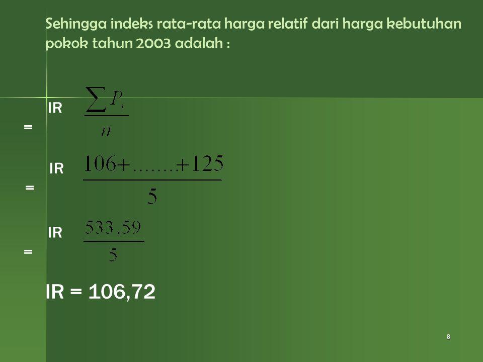 Sehingga indeks rata-rata harga relatif dari harga kebutuhan pokok tahun 2003 adalah : 8 IR = IR = 106,72 IR =