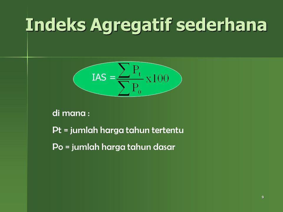 9 Indeks Agregatif sederhana IAS = di mana : Pt = jumlah harga tahun tertentu Po = jumlah harga tahun dasar