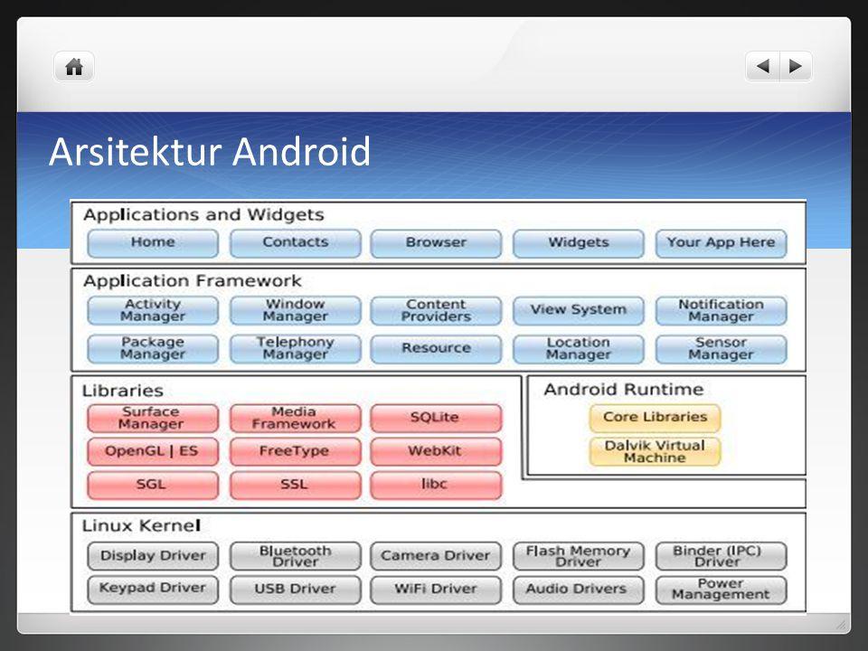 1.Linux Kernel Tumpukan paling bawah pada arsitektur Android ini adalah kernel.