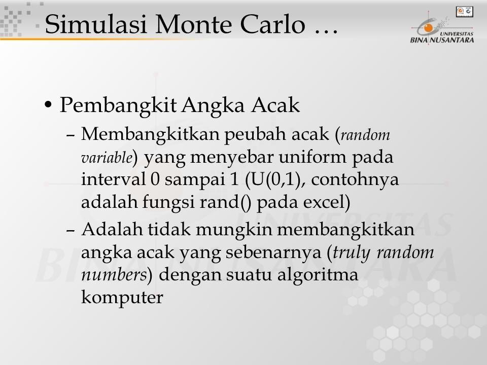 Angka acak U(0,1) ini, kemudian ditransformasikan sehingga akan mengikuti suatu sebaran peluang yang diinginkan –Uniform (a,b) –Normal ( ,  ) –Simetrik Triangular (a,b) Simulasi Monte Carlo …