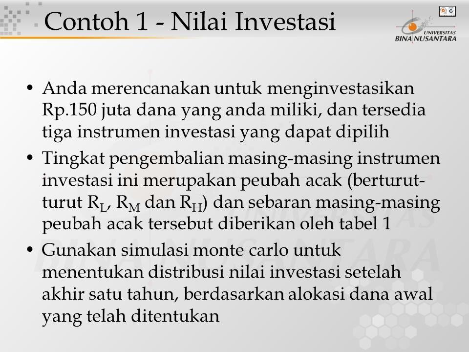 Contoh 1 - Nilai Investasi … Pilihan InvestasiSebaran tingkat pengembalian (%) Risiko rendahR L ~ Normal (3,1) Risiko sedangR M ~ Normal (5,5) Risiko tinggiR H ~ Normal (10,15) Tabel 1 Setelah satu tahun nilai investasinya diberikan oleh rumus berikut V = S L (1+R L ) + S M (1+R M ) + S H (1+R H )