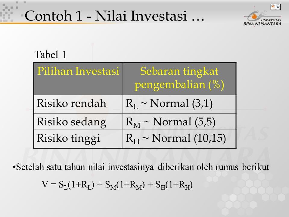 Contoh 1 - Nilai Investasi … Pilihan InvestasiSebaran tingkat pengembalian (%) Risiko rendahR L ~ Normal (3,1) Risiko sedangR M ~ Normal (5,5) Risiko