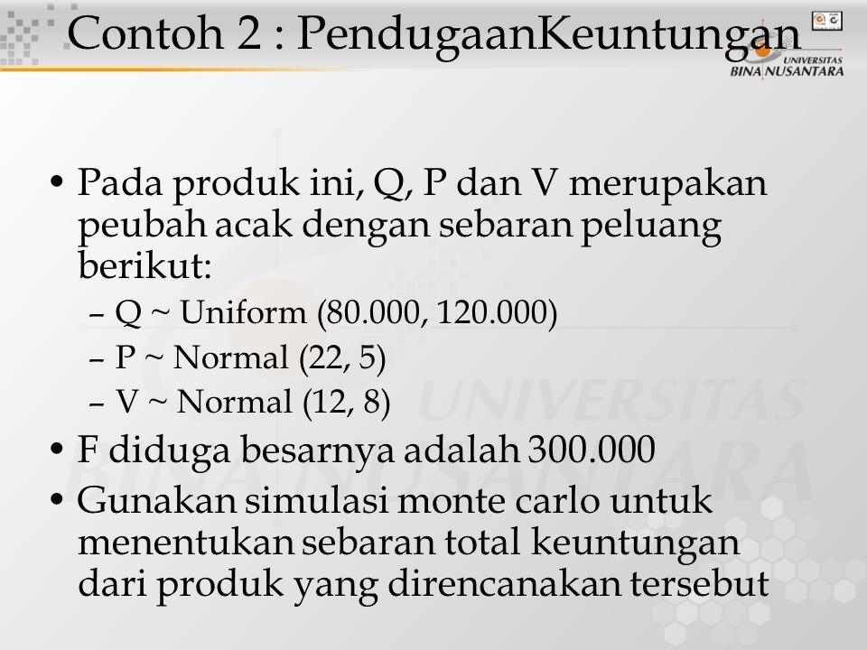 Pada produk ini, Q, P dan V merupakan peubah acak dengan sebaran peluang berikut: –Q ~ Uniform (80.000, 120.000) –P ~ Normal (22, 5) –V ~ Normal (12,