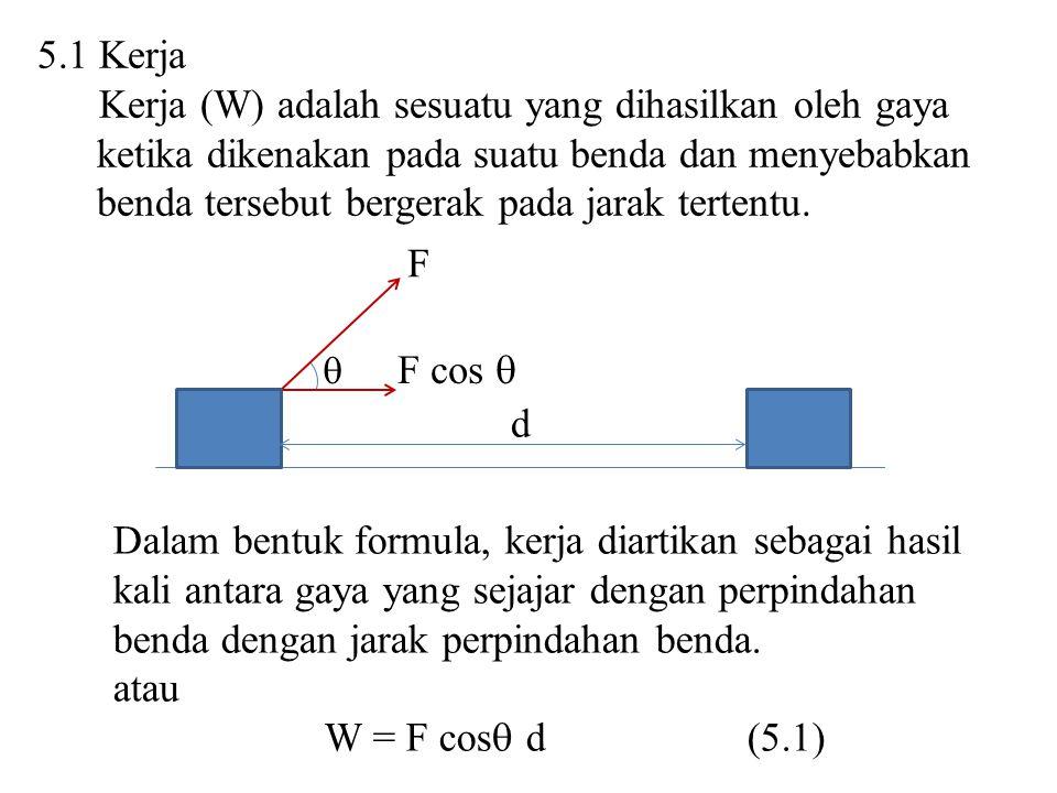 5.1 Kerja Kerja (W) adalah sesuatu yang dihasilkan oleh gaya ketika dikenakan pada suatu benda dan menyebabkan benda tersebut bergerak pada jarak tert