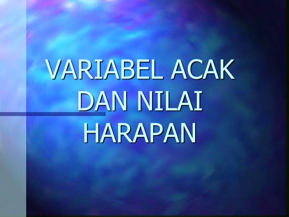 Variabel Diskrit Hasil Lemparan Dadu Dua kali X\Y123456 1111213141516 2212223242526 3313233343536 4414243444546 5515253545556 6616263646566
