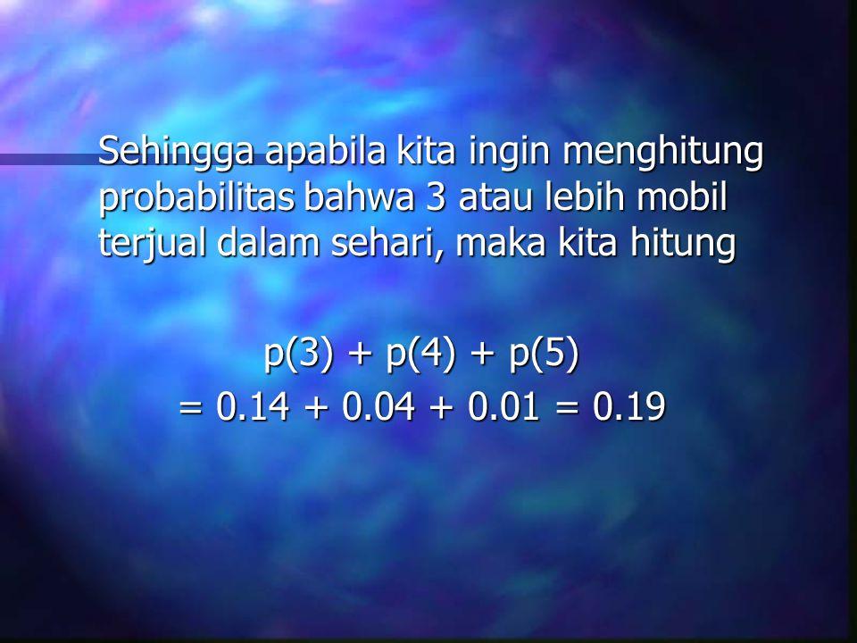 Sehingga apabila kita ingin menghitung probabilitas bahwa 3 atau lebih mobil terjual dalam sehari, maka kita hitung p(3) + p(4) + p(5) = 0.14 + 0.04 + 0.01 = 0.19