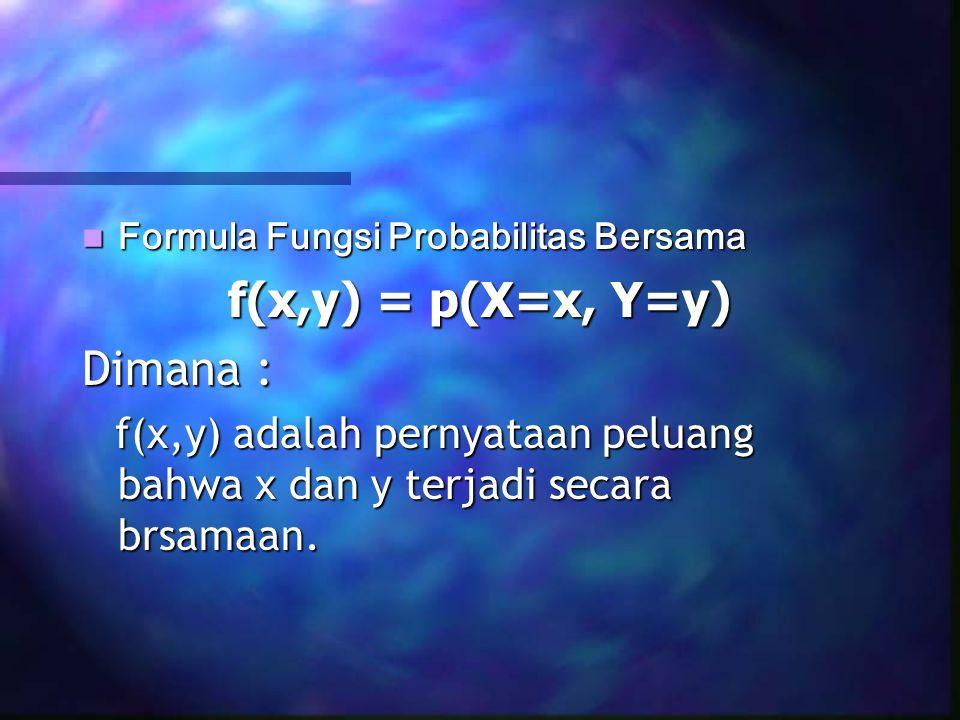 Formula Fungsi Probabilitas Bersama Formula Fungsi Probabilitas Bersama f(x,y) = p(X=x, Y=y) Dimana : f(x,y) adalah pernyataan peluang bahwa x dan y terjadi secara brsamaan.