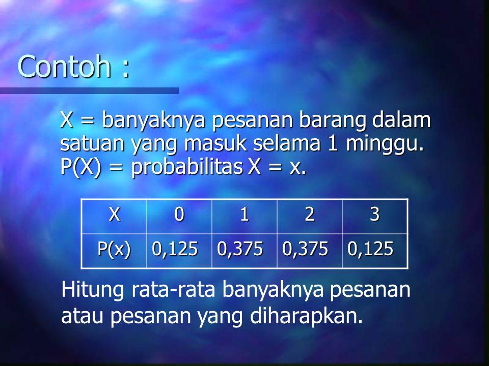 Contoh : X = banyaknya pesanan barang dalam satuan yang masuk selama 1 minggu. P(X) = probabilitas X = x. X0123 P(x)0,1250,3750,3750,125 Hitung rata-r