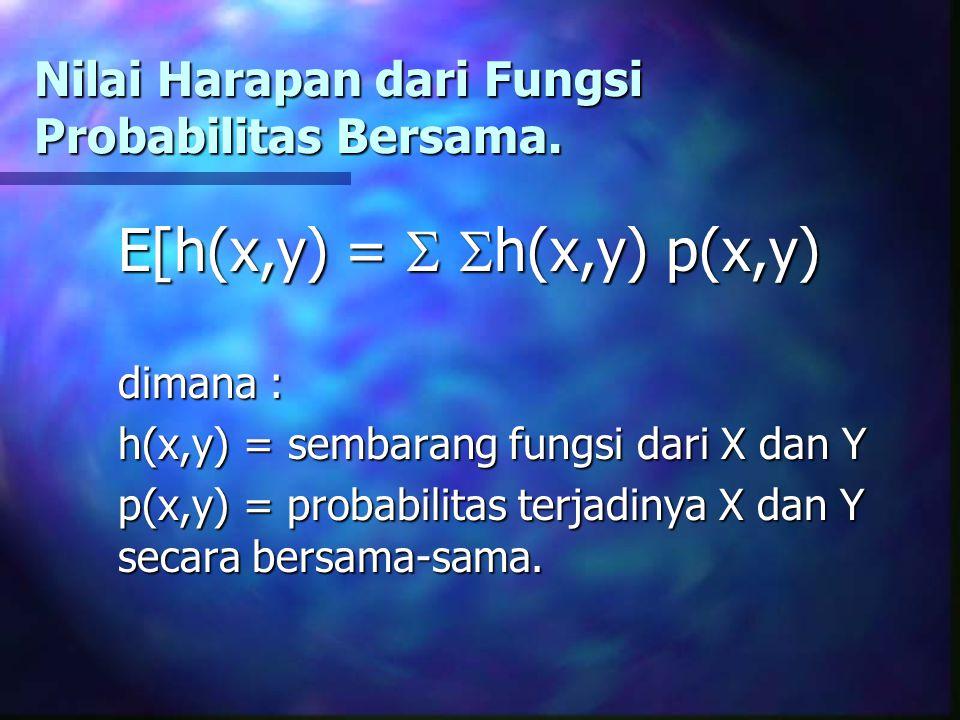Nilai Harapan dari Fungsi Probabilitas Bersama.
